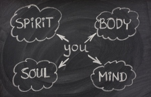 body-mind-soul-spirit-on-blackboard